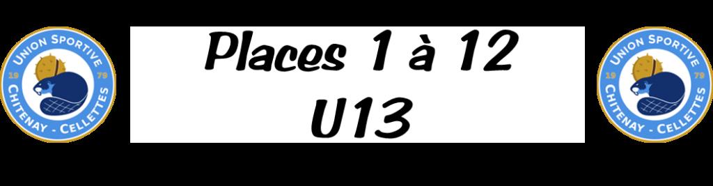 1a12 U13